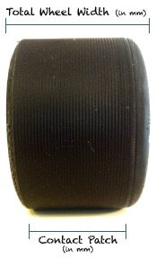 Roller Skate Wheel Contact Patch / Total Width
