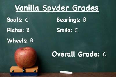 Vanilla Spyder Skates Review Grades