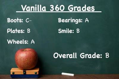 Vanilla 360 Skates Review Grades